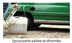 spuszczanie paliwa ze zbiornika szczecin